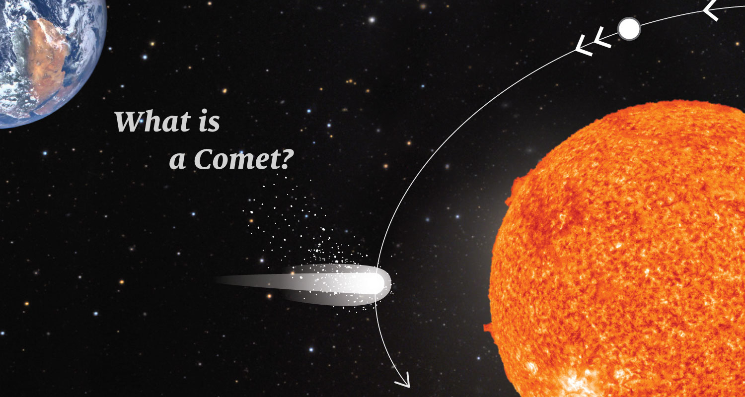 Illustration of a comet traveling through space between the earth and sun