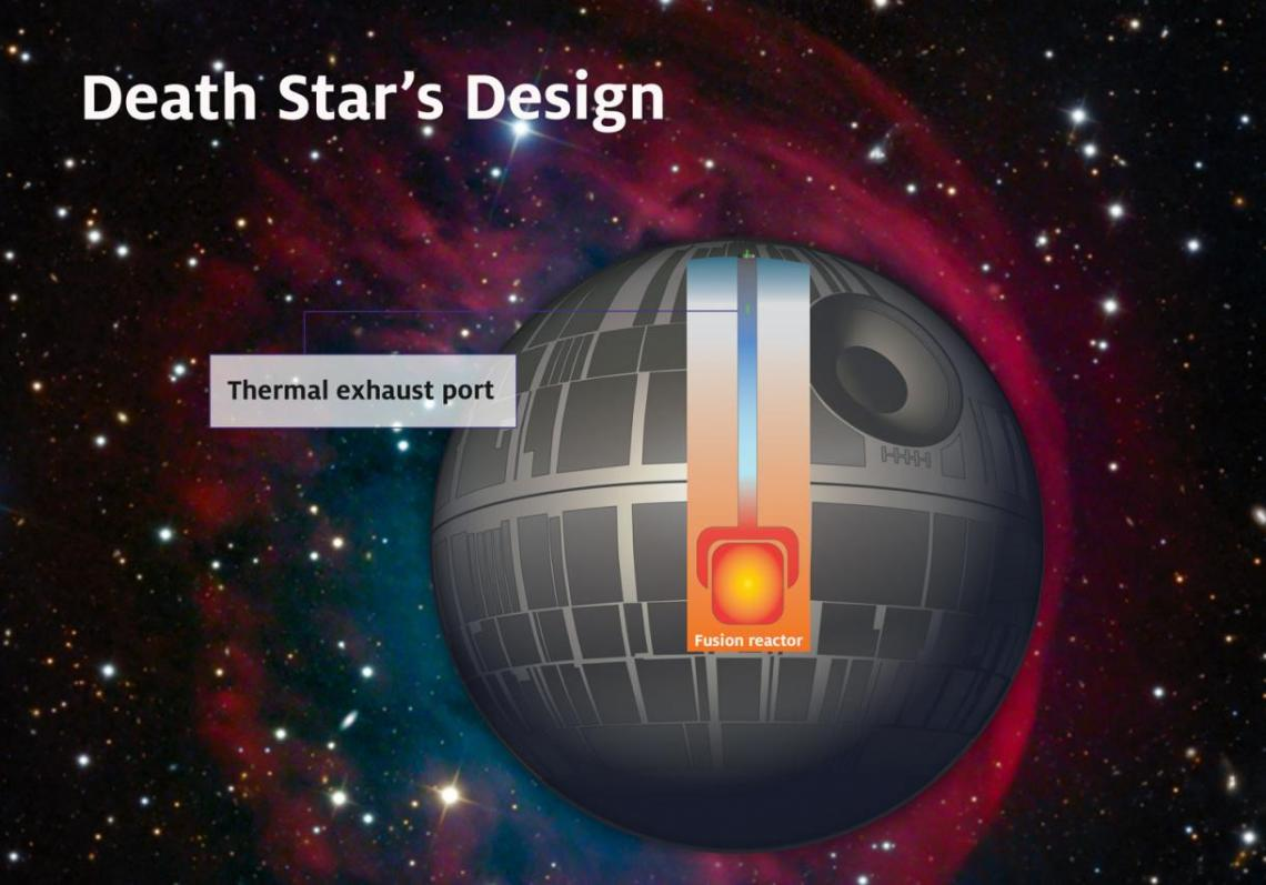 Death Star thermal exhaust port design diagram. Illustration of the Death Star floating in a galaxy shows its original design, featured in the film: a fusion reactor leading to a thermal exhaust port, exposed to its external environment.