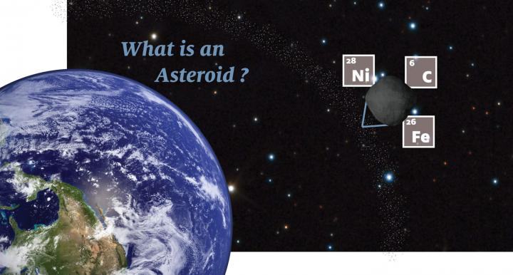 What's an asteroid? an image of the earth bigger than an asteroid in the asteroid belt. The selected asteroid has the 3 main elements that make up an asteroid from the periodic table overlaid.